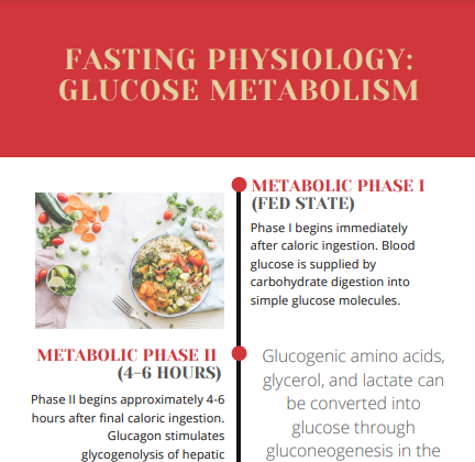 Fasting Physiology PDF